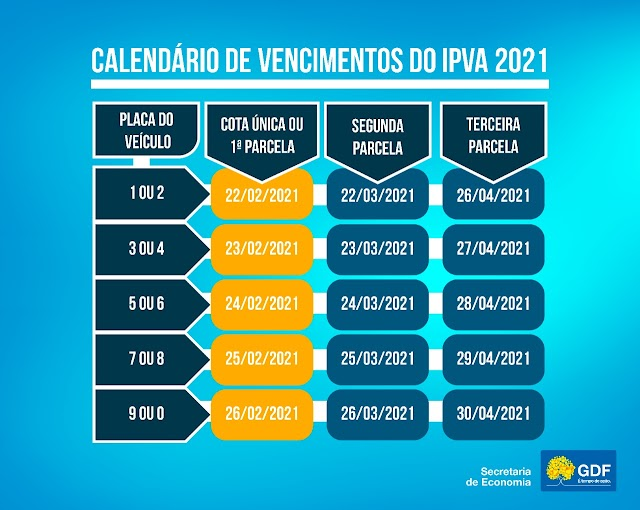 Veja o calendário de 2021 para pagar o IPVA e o IPTU
