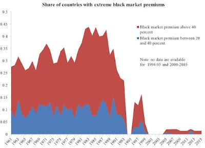"Reconsiderando o ""Consenso de Washington"" no século 21 2"