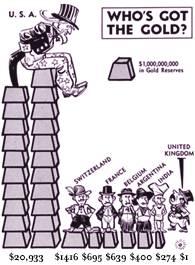 Dollar Gap