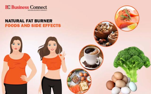 Natural Fat Burners