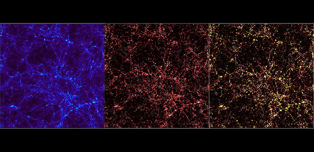 This set of images shows the distribution of the dark matter, obtained from a numerical simulation, at a redshift z~2, or when the Universe was about 3 billion years old. Credit: The Virgo Consortium/Alexandre Amblard/ESA