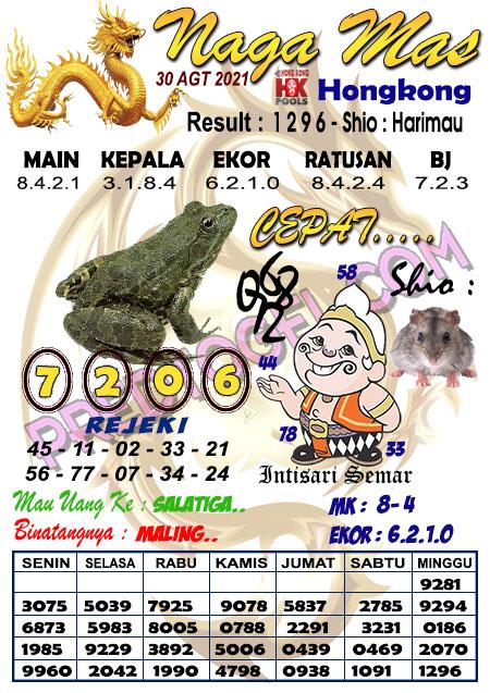 Syair Hk Nagamas Senin 30 Agustus 2021