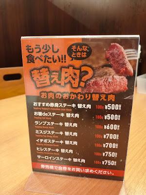 替え肉システム