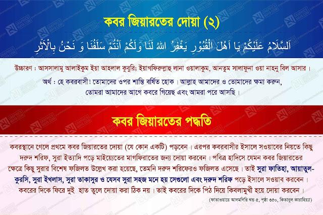 Dua of Visiting Graves with Bangla Meaning, Dua of Visiting Graves ai, kobor jiyaroter dua vector, কবর জিয়ারতের দোয়া ভেক্টর ফাইল, কবর জিয়ারত vector,
