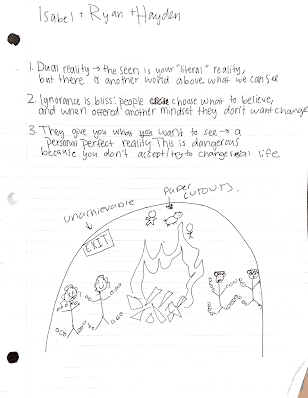 Student sample work of an annotated representation of Plato's cave
