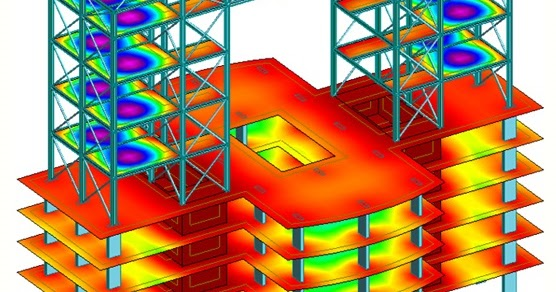 20 Top Structural Analysis Interview Questions And Answers