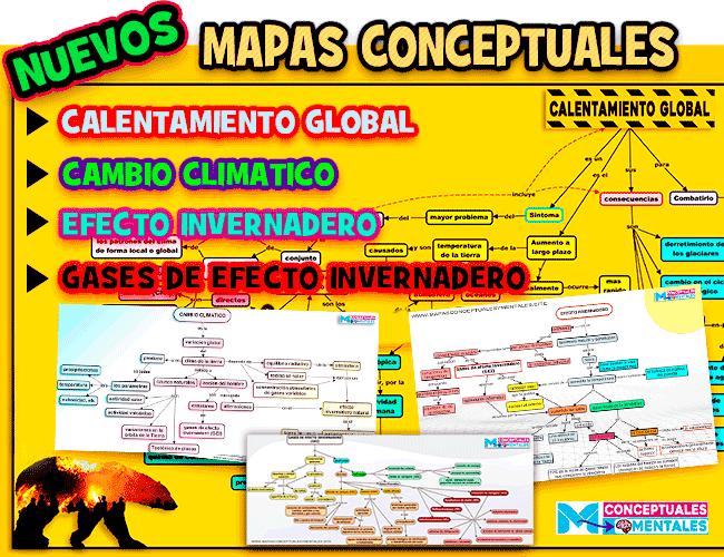 Mapa conceptual del cambio climático y calentamiento global, causas y efectos