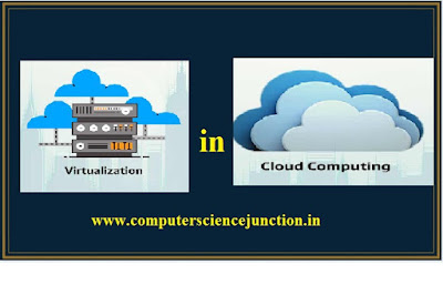 types of virtualization