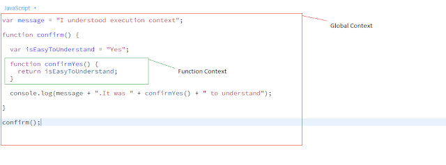 Javascript this execution context