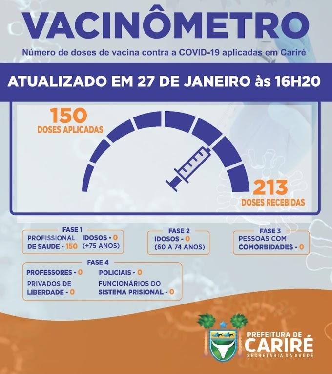 Dados do Vacinômetro deste dia 27/01, até às 16h20, em Cariré-CE