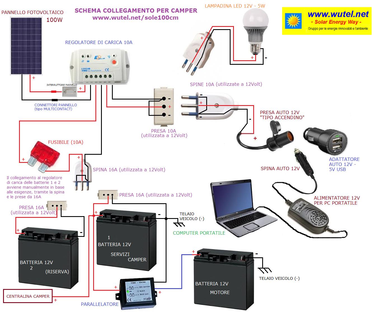 Schema Impianto Pannello Solare Camper : Camper fotovoltaico quot fai da te wutel