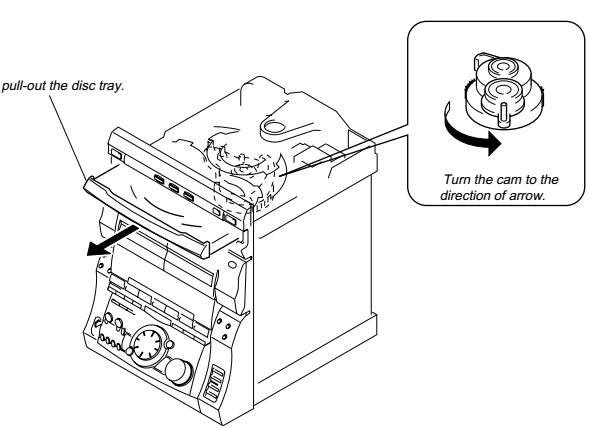 Sony HCD GRX8 – Aging Mode
