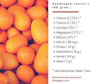 Kandungan nutrisi buah Kumquat