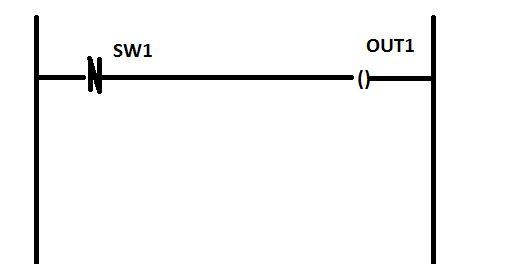 3 Basic Ladder Diagram program for PLC | Ashiq Rahman
