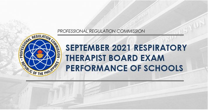 Performance of schools: September 2021 Respiratory Therapist board exam results