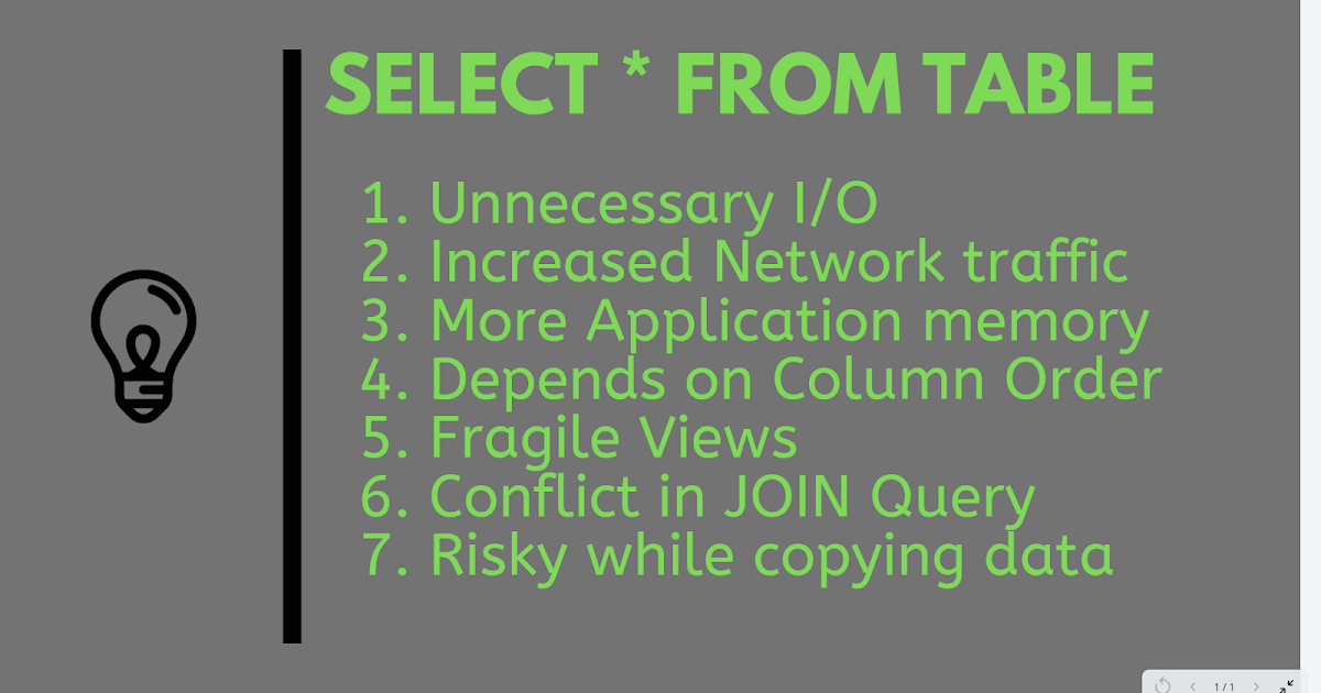 What's wrong with using SELECT * in a SQL Query?   Java67