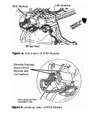 1998 Oldsmobile Achieva Key Fob Programming Instructions