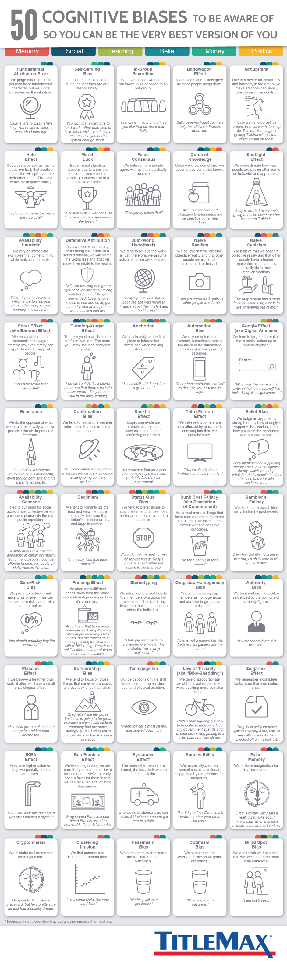 50 Cognitive Biases to be Aware of so You Can be the Very Best Version of You #infographic