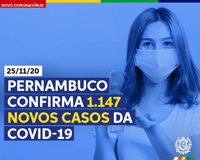 Pernambuco registra 1.147 novos casos de Covid-19 além de 20 óbitos ocasionados pela doença nesta quarta (25)