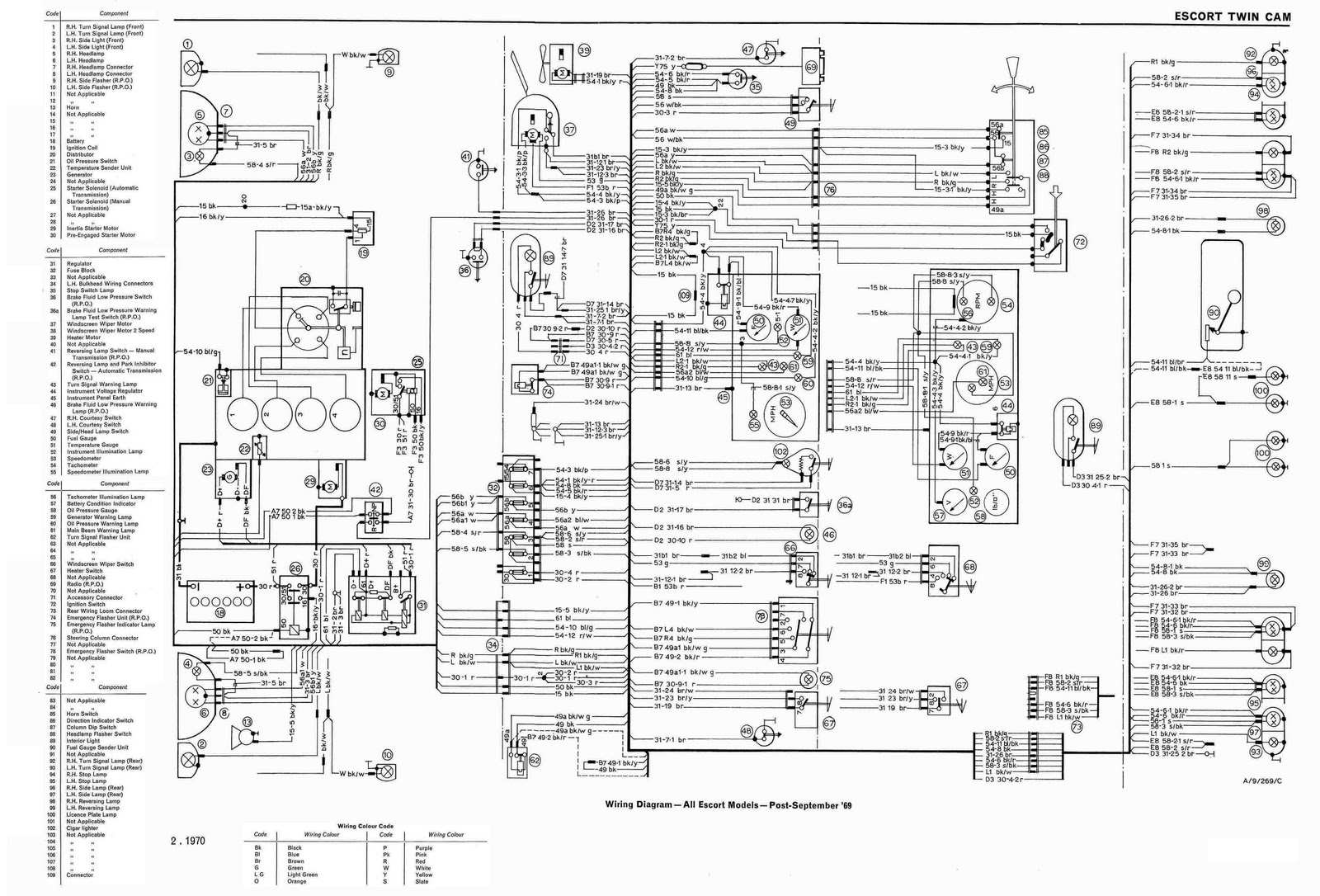 Ford 7 Prong Wiring Diagram
