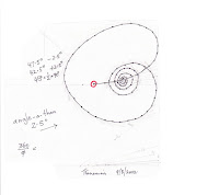 biomathcraft: Angles for Fibonacci Series, 137.5 degrees