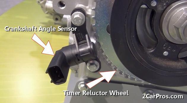 Volant Sensörü Ne İşe Yarar