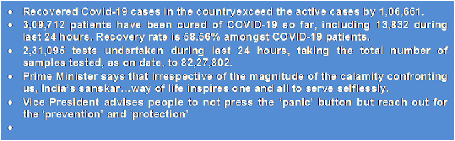 Daily-Report-of-COVID-19