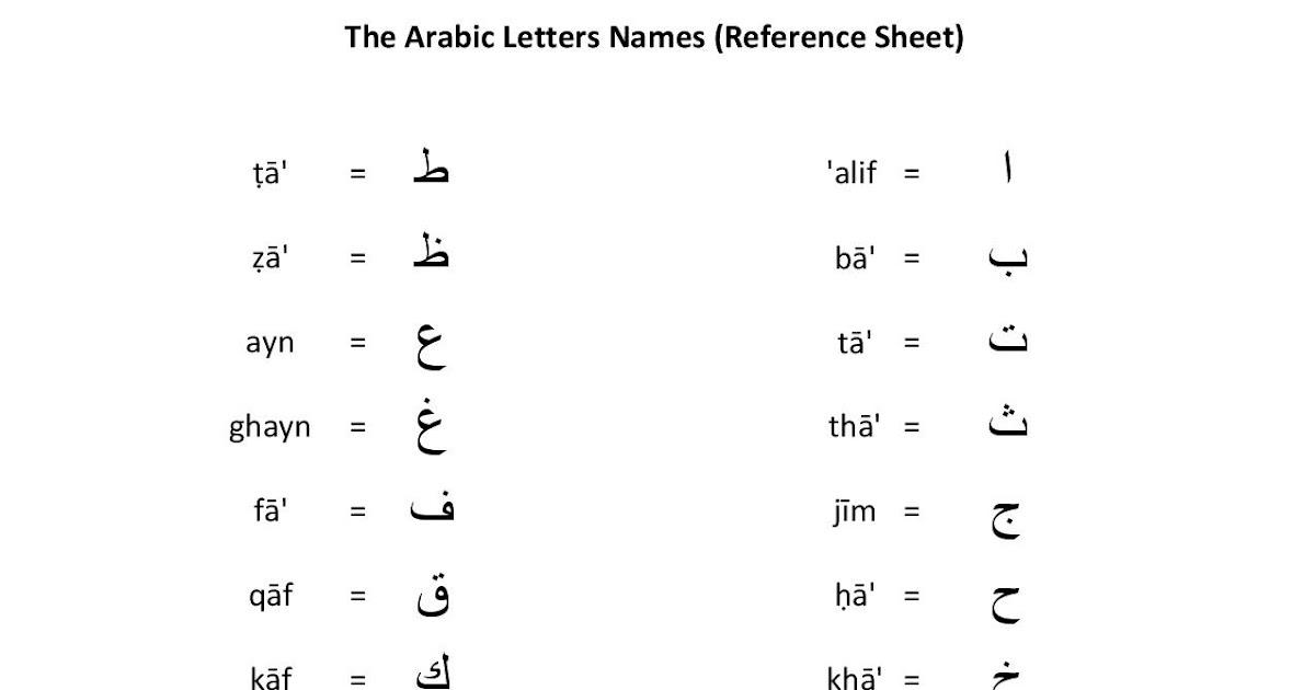 mikahaziq: Iqra' Worksheet for Mikail 01 Sep 2013