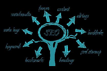 istilah istilah dalam belajar seo blog