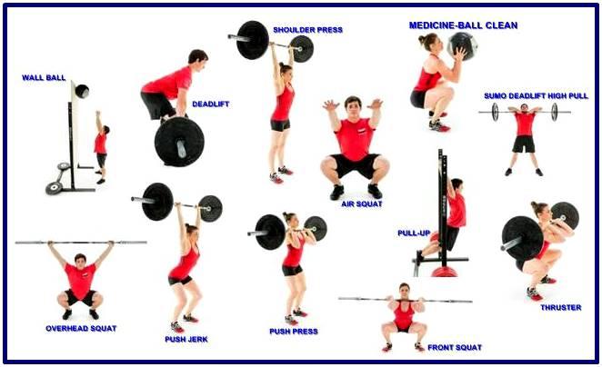 Ejemplos de ejercicios crossfit