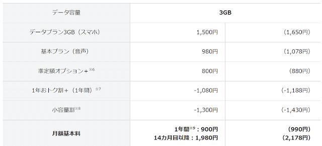 ソフトバンクが「スマホデビュープラン」を料金据え置きでデータ量増量!既存ユーザーにも適用