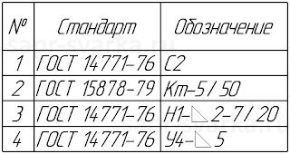 Таблица швов сварных соединений на чертеже