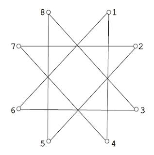 γρίφος αστέρι 8 κορυφών