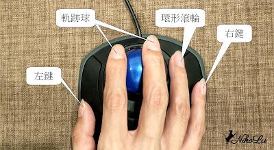 手指放置位置