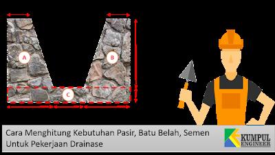 drainase trapesium pasangan batu