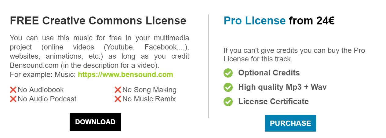 Creative Commons Music – smart technology