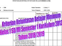 Kriterian Ketuntasan Belajar Minimum Kelas 1 SD/MI Semester 1 Kurikulum 2013 Tahun 2018/2019