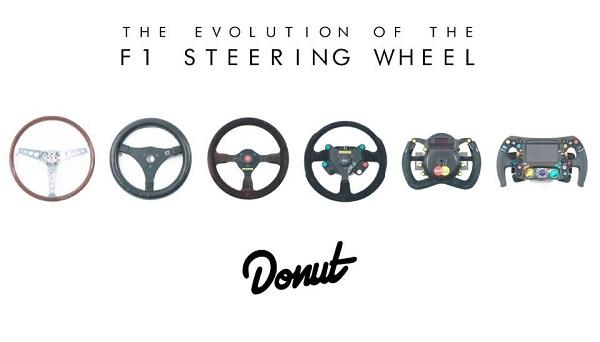 Evolución volantes Fórmula 1
