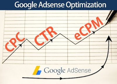 Adsense CTR | Everything you need to know about Adsense CTR