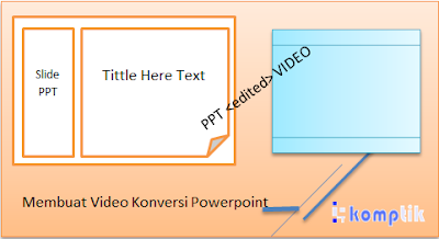 Membuat Video Konversi Powerpoint
