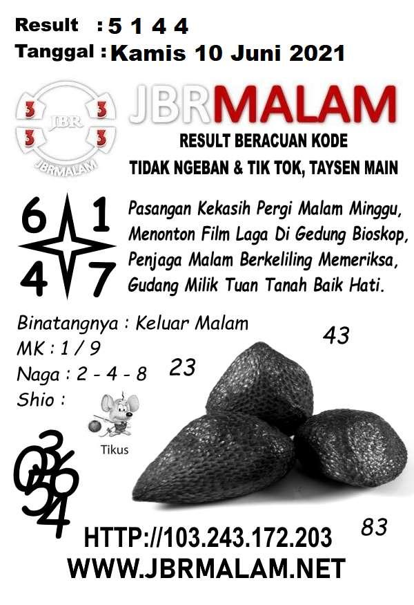 JBR Malam HK Kamis 10 Juni 2021