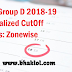 RRB Group D 2018-19 Normalized CutOff Marks: All Zones