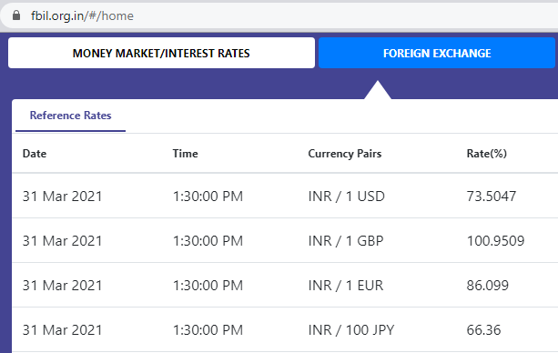 RBI FBIL Reference Rate as on 31st March 2021