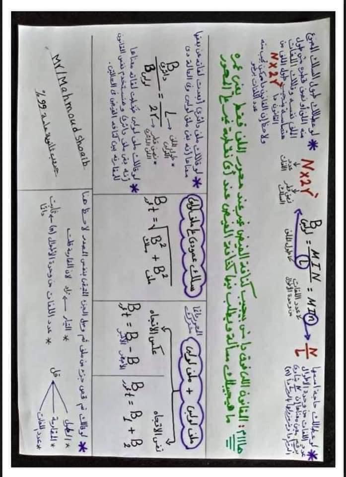جميع أفكار مسائل الفصل الأول في الفيزياء للثانوية العامة - مهمة جداً 8
