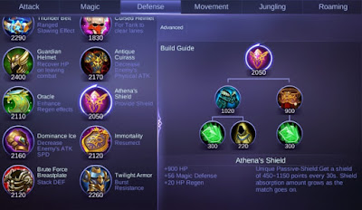 build terizla tersakit dan cara mainnya, hero fighter paling op