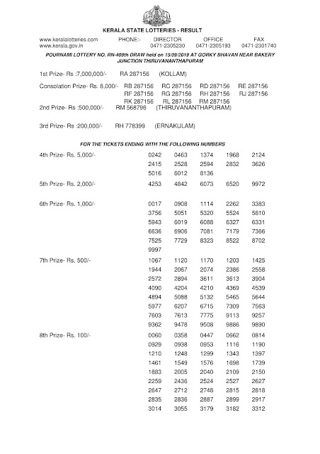 Kerala Lottery Official Result Pournami RN-409 dated 15.09.2019 Part-1