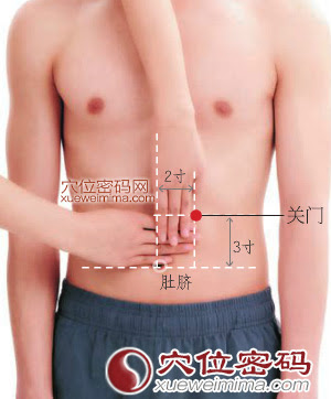 關門穴位 | 關門穴痛位置 - 穴道按摩經絡圖解 | Source:xueweitu.iiyun.com