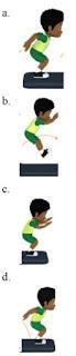 soal ilustrasi lompat katak