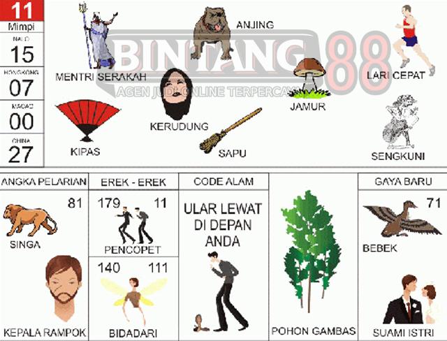 11 = Menteri Serakah, Anjing, Lari Cepat, Kipas, Kerudung, Sapu, Jamur, Sengkuni.