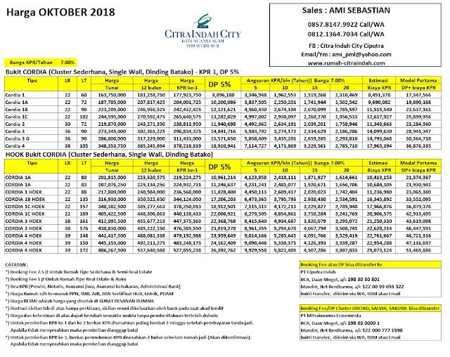 Harga Bukit CORDIA Citra Indah City Oktober 2018